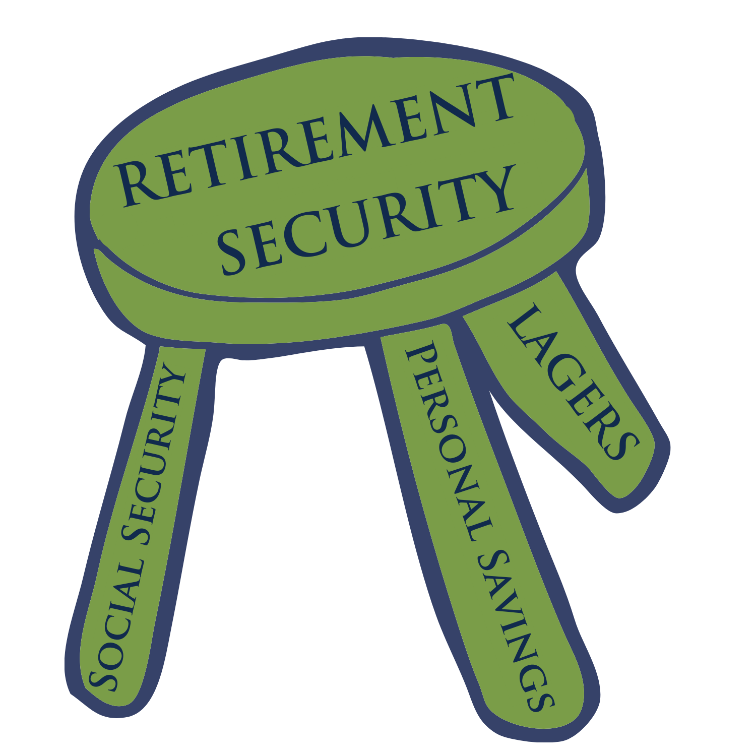 Retirement Security - Social Security - Personal Savings - LAGERS